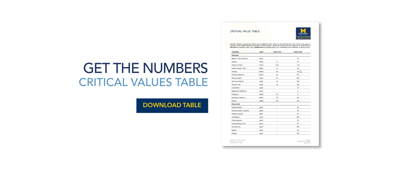 Download the Critical Values Table